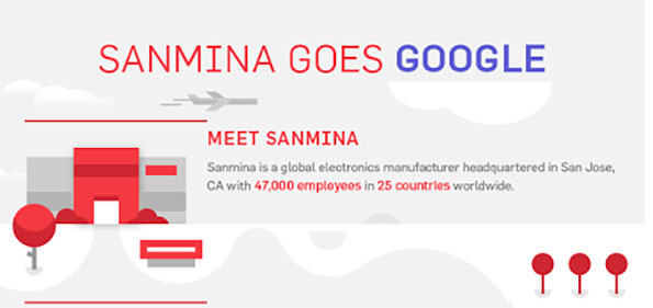 Samina goes Google infographic