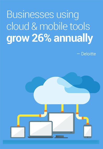 Deloitte image quote Businesses using cloud and mobile tools grow 26% annually